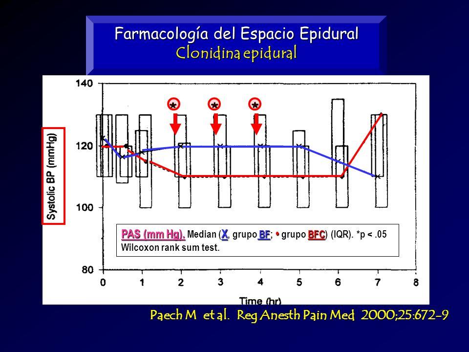 Farmacología del Espacio Epidural Clonidina epidural Paech M et al. Reg Anesth Pain Med 2000;25:672-9 PAS (mm Hg). Median ( X, grupo BF; grupo BFC) (I
