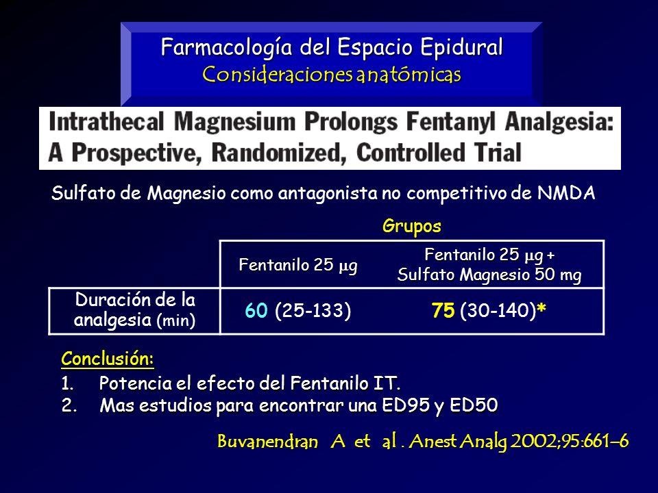 Farmacología del Espacio Epidural Consideraciones anatómicas Buvanendran A et al. Anest Analg 2002;95:661–6 Grupos Fentanilo 25 g Fentanilo 25 g + Sul