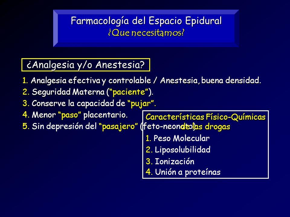 Farmacología del Espacio Epidural ¿Que necesitamos? pasajero(feto-neonato). 5. Sin depresión del pasajero (feto-neonato). Menorpasoplacentario. 4. Men