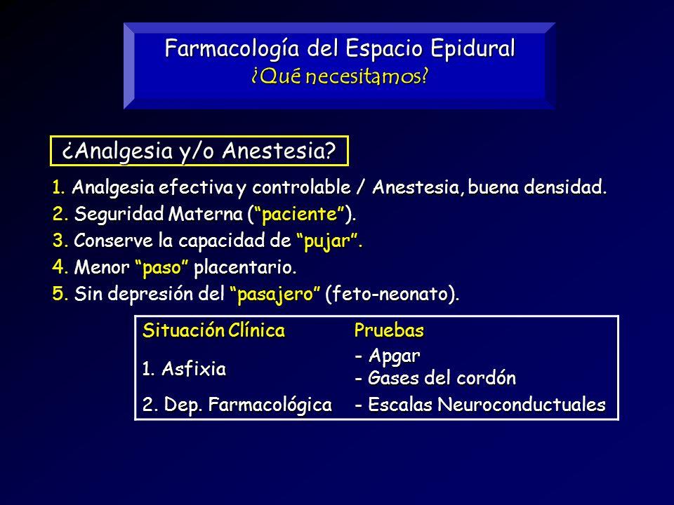 Farmacología del Espacio Epidural ¿Qué necesitamos? Situación Clínica Pruebas 1. Asfixia - Apgar - Gases del cordón 2. Dep. Farmacológica - Escalas Ne