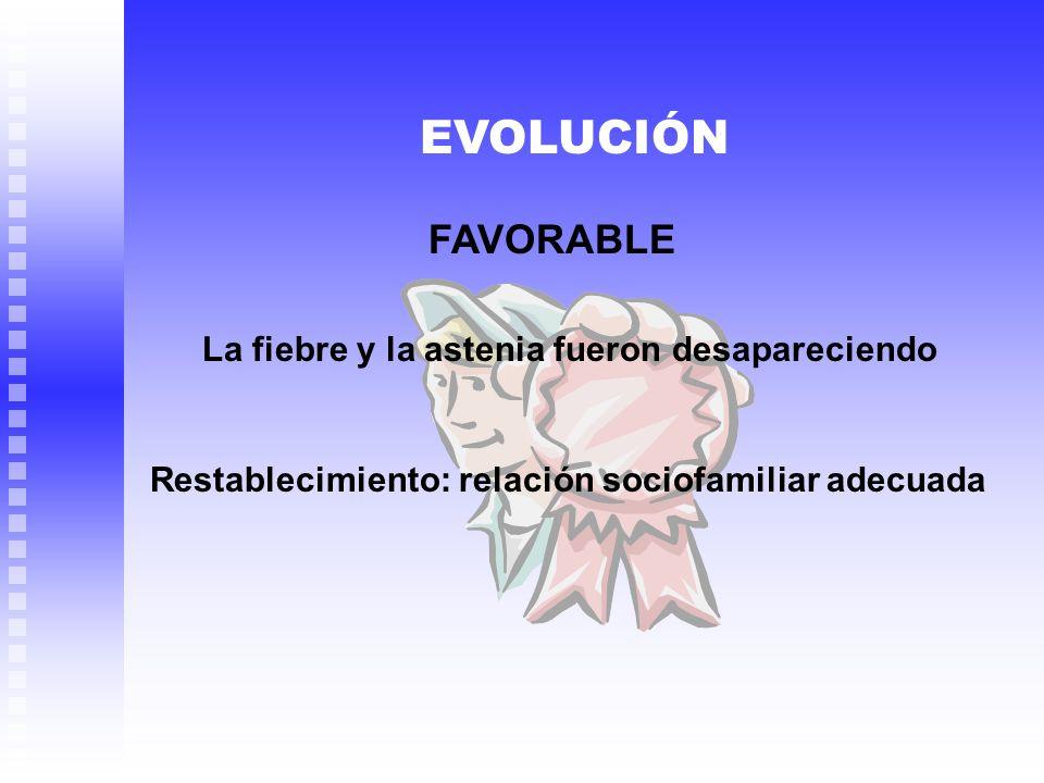 FAVORABLE EVOLUCIÓN La fiebre y la astenia fueron desapareciendo Restablecimiento: relación sociofamiliar adecuada