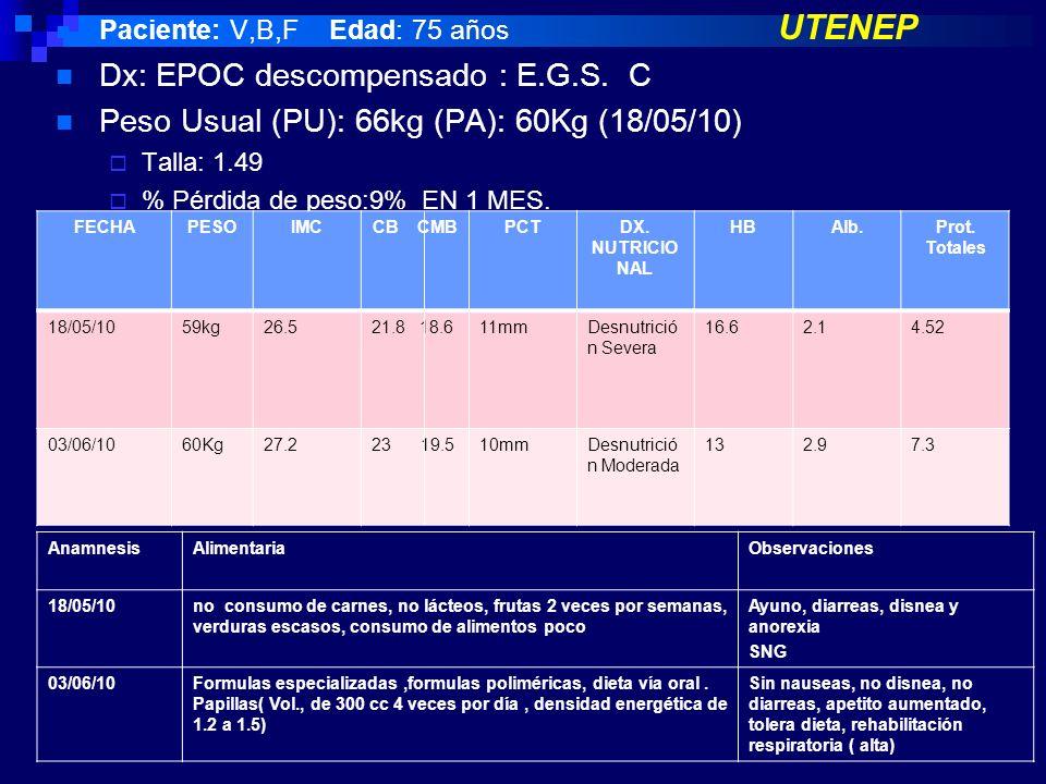 Paciente: V,B,F Edad: 75 años UTENEP Dx: EPOC descompensado : E.G.S. C Peso Usual (PU): 66kg (PA): 60Kg (18/05/10) Talla: 1.49 % Pérdida de peso:9% EN