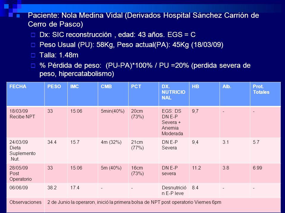 Paciente: Nola Medina Vidal (Derivados Hospital Sánchez Carrión de Cerro de Pasco) Dx: SIC reconstrucción, edad: 43 años. EGS = C Peso Usual (PU): 58K