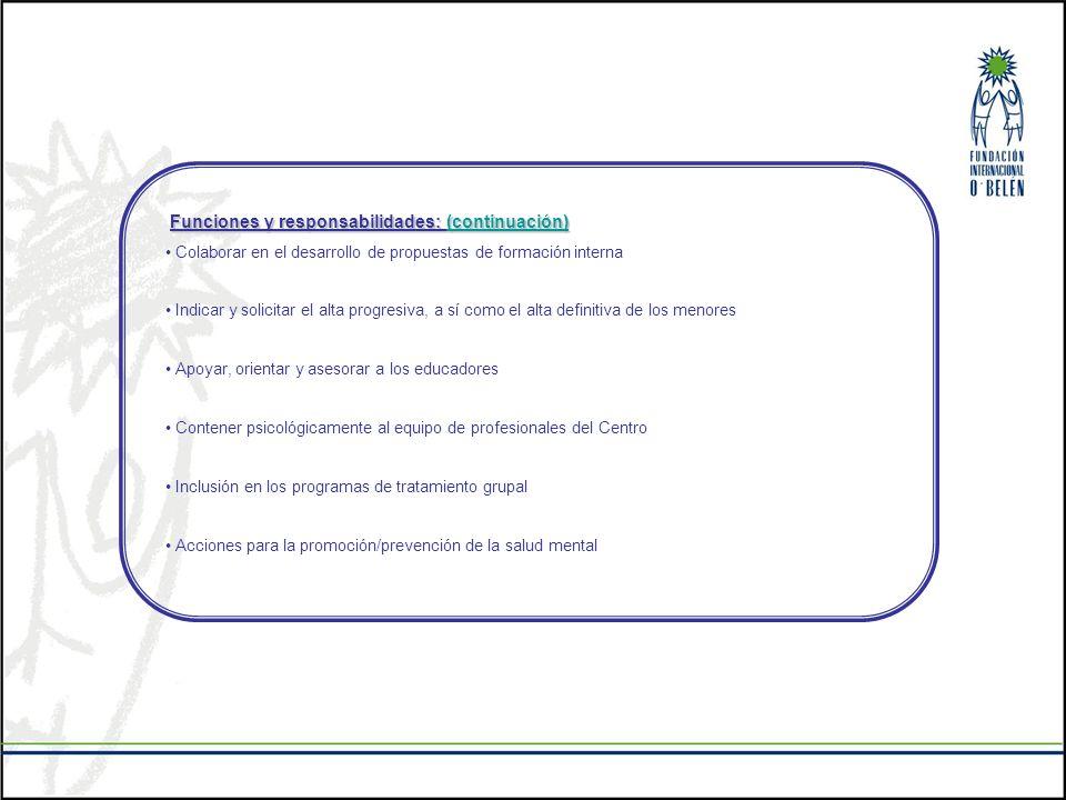 Funciones y responsabilidades: (continuación) Colaborar en el desarrollo de propuestas de formación interna Indicar y solicitar el alta progresiva, a