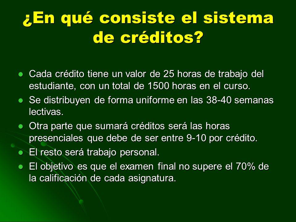 ¿En qué consiste el sistema de créditos? Cada crédito tiene un valor de 25 horas de trabajo del estudiante, con un total de 1500 horas en el curso. Ca