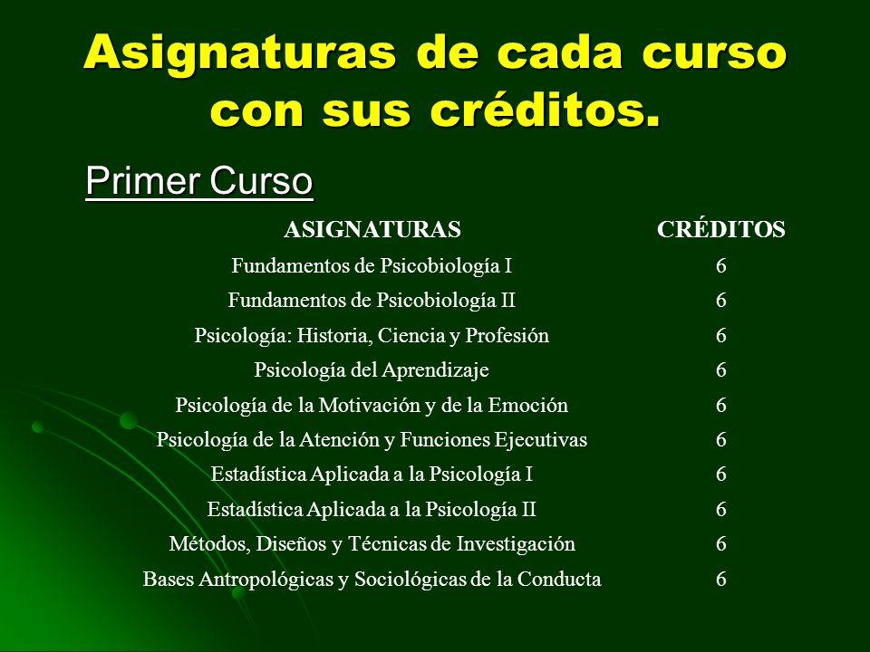 Asignaturas de cada curso con sus créditos. Primer Curso ASIGNATURASCRÉDITOS Fundamentos de Psicobiología I6 Fundamentos de Psicobiología II6 Psicolog