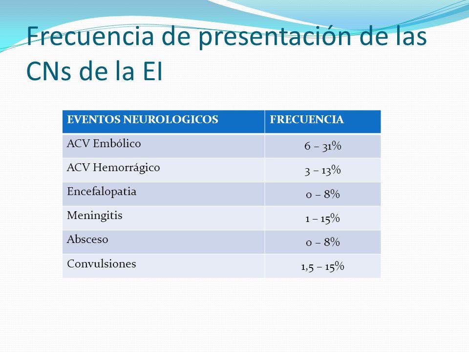 Frecuencia de presentación de las CNs de la EI EVENTOS NEUROLOGICOSFRECUENCIA ACV Embólico 6 – 31% ACV Hemorrágico 3 – 13% Encefalopatia 0 – 8% Mening