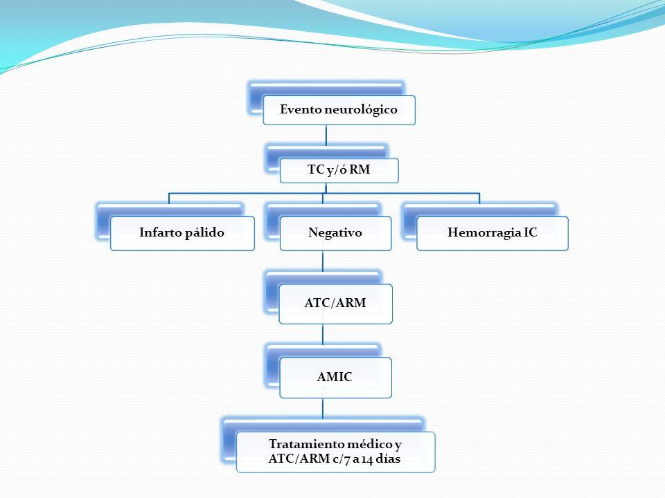 Evento neurológico TC y/ó RM Infarto pálidoNegativo ATC/ARM AMIC Tratamiento médico y ATC/ARM c/7 a 14 días Hemorragia IC