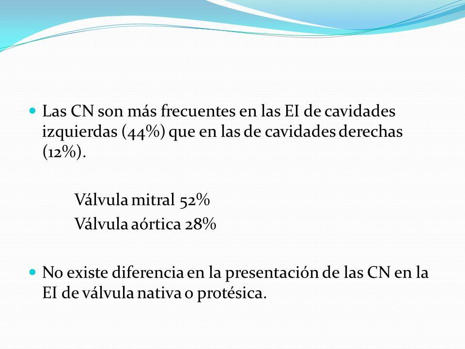 Las CN son más frecuentes en las EI de cavidades izquierdas (44%) que en las de cavidades derechas (12%). Válvula mitral 52% Válvula aórtica 28% No ex