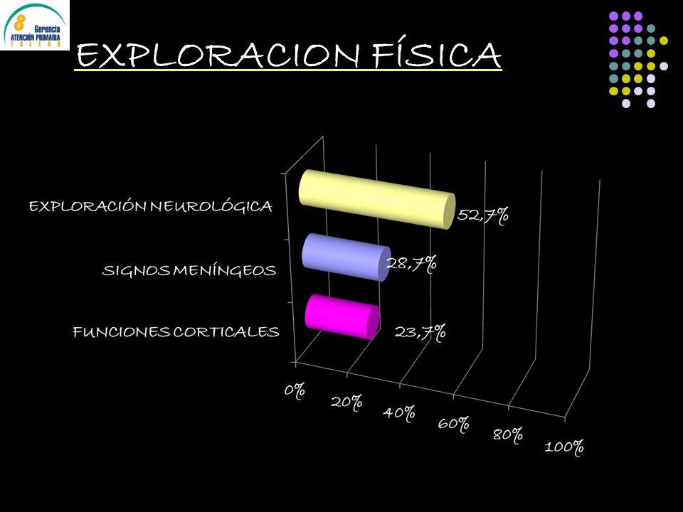EXPLORACION FÍSICA