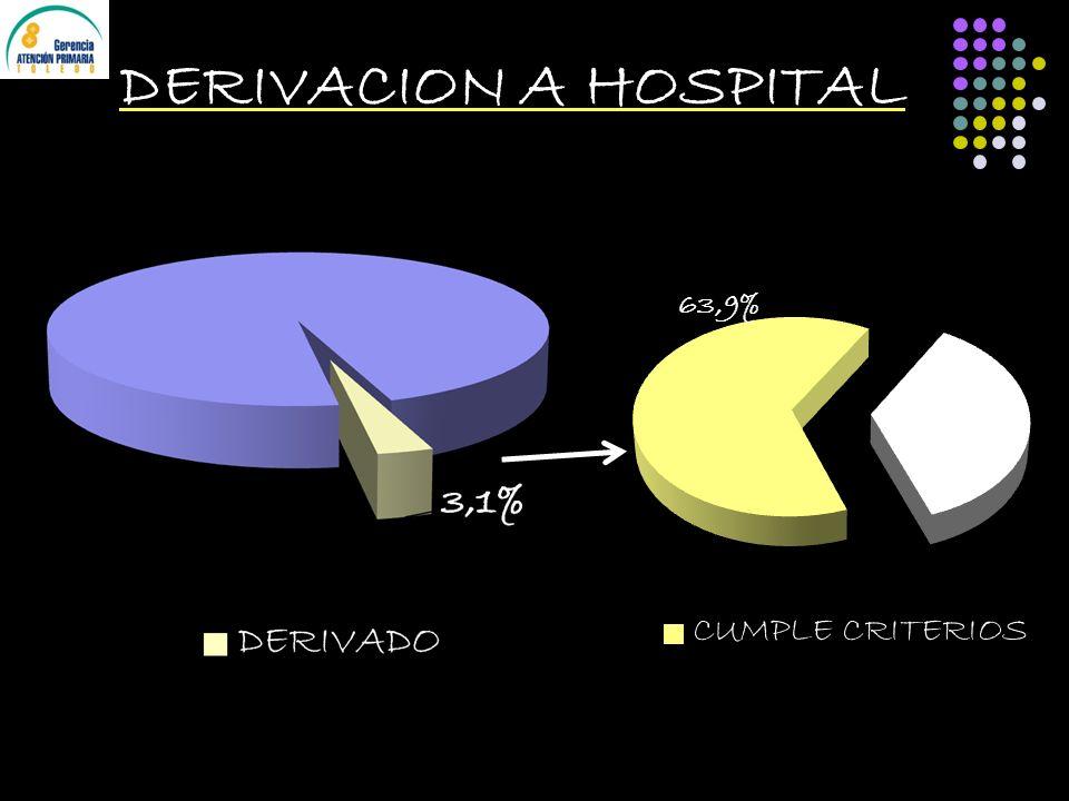 DERIVACION A HOSPITAL