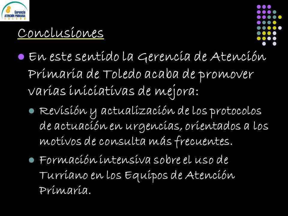 Conclusiones En este sentido la Gerencia de Atención Primaria de Toledo acaba de promover varias iniciativas de mejora: Revisión y actualización de los protocolos de actuación en urgencias, orientados a los motivos de consulta más frecuentes.