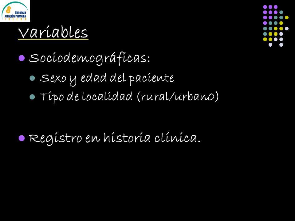Variables Sociodemográficas: Sexo y edad del paciente Tipo de localidad (rural/urban0) Registro en historia clínica.