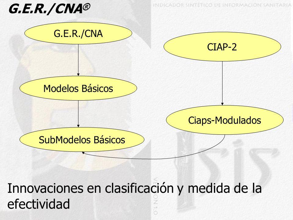 G.E.R./CNA ® Innovaciones en clasificación y medida de la efectividad Ciaps-Modulados CIAP-2 Modelos Básicos SubModelos Básicos G.E.R./CNA