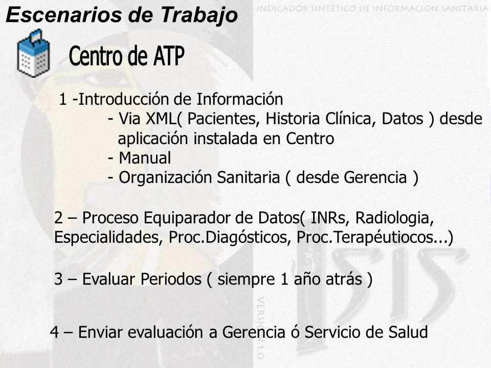 1 -Introducción de Información - Via XML( Pacientes, Historia Clínica, Datos ) desde aplicación instalada en Centro - Manual - Organización Sanitaria