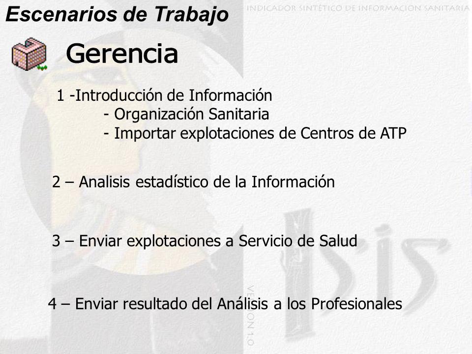 Escenarios de Trabajo 1 -Introducción de Información - Organización Sanitaria - Importar explotaciones de Centros de ATP 3 – Enviar explotaciones a Se