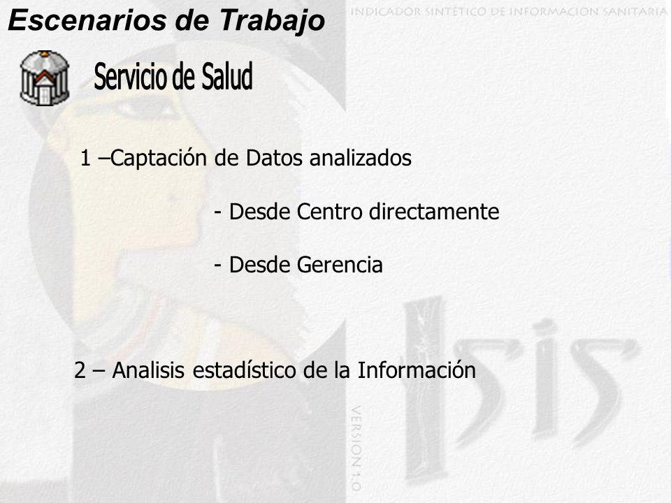 Escenarios de Trabajo 1 –Captación de Datos analizados - Desde Centro directamente - Desde Gerencia 2 – Analisis estadístico de la Información