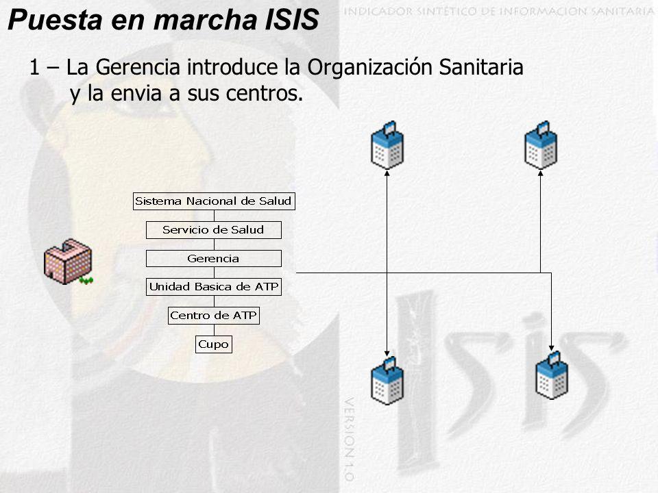 Puesta en marcha ISIS 1 – La Gerencia introduce la Organización Sanitaria y la envia a sus centros.