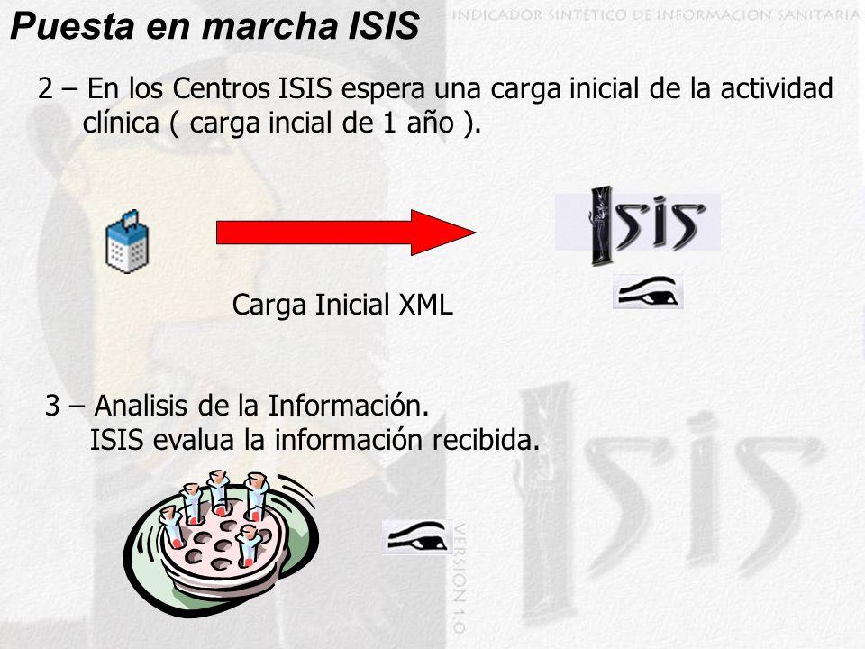Puesta en marcha ISIS 2 – En los Centros ISIS espera una carga inicial de la actividad clínica ( carga incial de 1 año ). Carga Inicial XML 3 – Analis