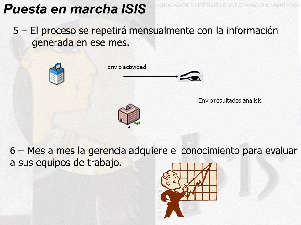 Puesta en marcha ISIS 5 – El proceso se repetirá mensualmente con la información generada en ese mes. 6 – Mes a mes la gerencia adquiere el conocimien