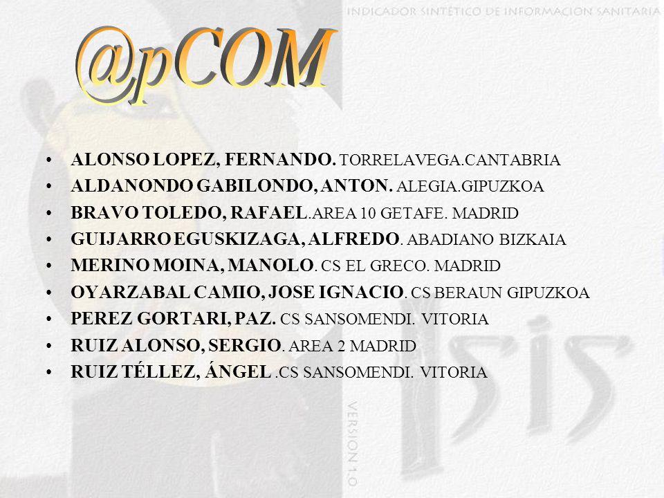 ALONSO LOPEZ, FERNANDO. TORRELAVEGA.CANTABRIA ALDANONDO GABILONDO, ANTON. ALEGIA.GIPUZKOA BRAVO TOLEDO, RAFAEL.AREA 10 GETAFE. MADRID GUIJARRO EGUSKIZ