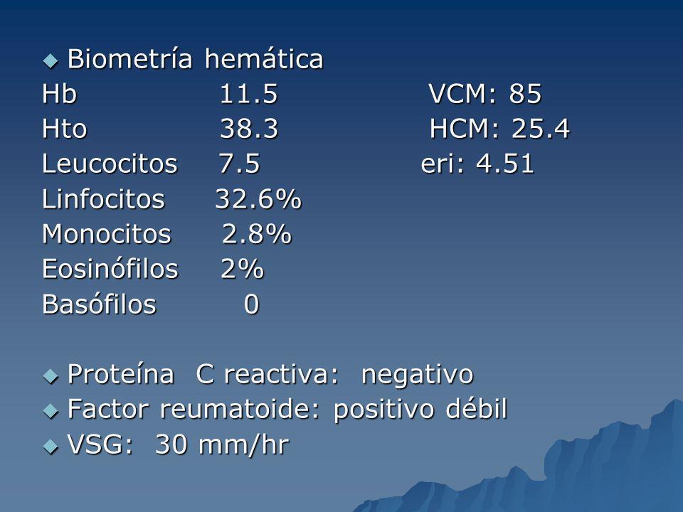 Biometría hemática Biometría hemática Hb 11.5 VCM: 85 Hto 38.3 HCM: 25.4 Leucocitos 7.5 eri: 4.51 Linfocitos 32.6% Monocitos 2.8% Eosinófilos 2% Basóf