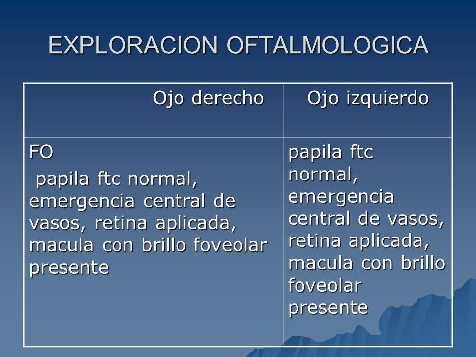 EXPLORACION OFTALMOLOGICA Ojo derecho Ojo derecho Ojo izquierdo Ojo izquierdo FO papila ftc normal, emergencia central de vasos, retina aplicada, macu