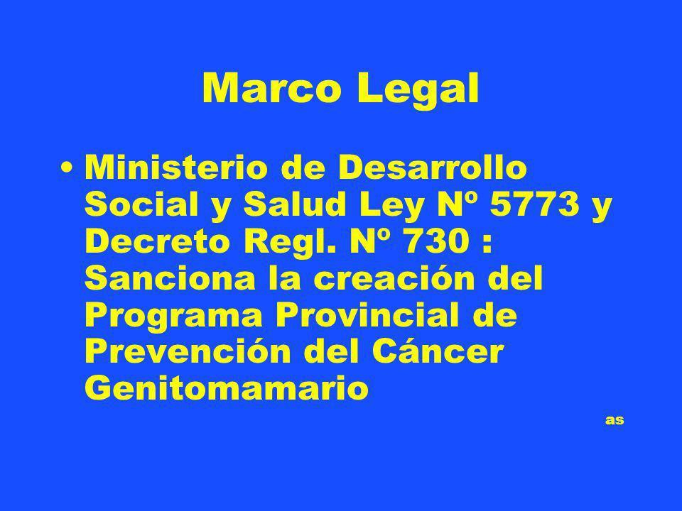 Marco Legal Ministerio de Desarrollo Social y Salud Ley Nº 5773 y Decreto Regl.