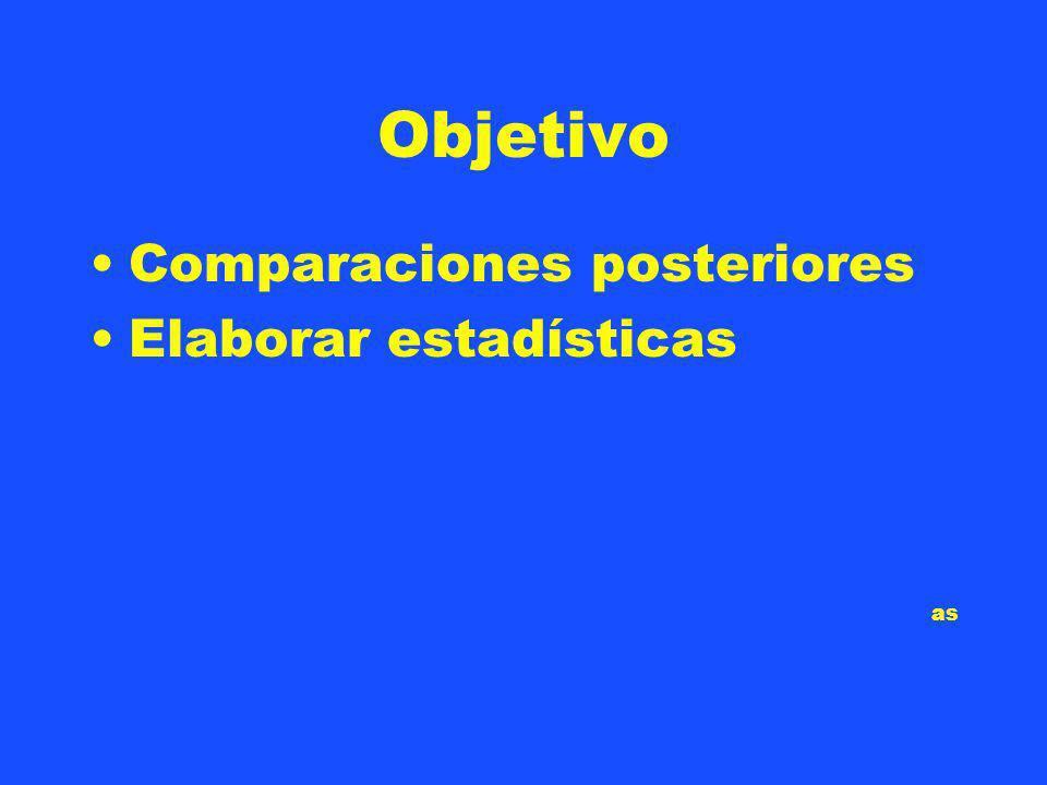 Areas de intervención Redes V.UCO : Tupungato,Tunuyán, San Carlos.