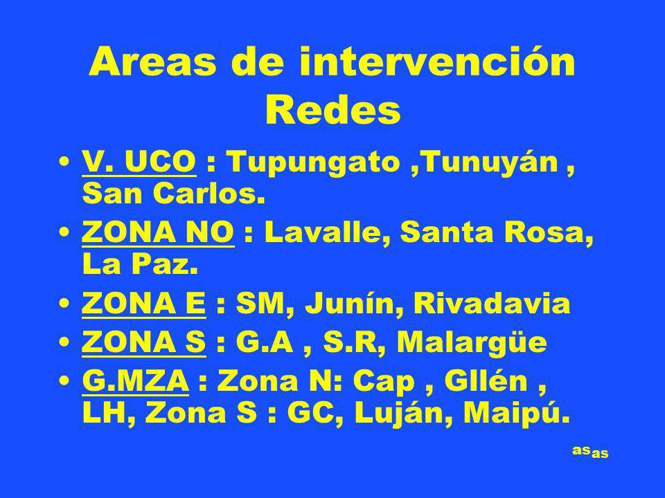 Areas de intervención Redes V. UCO : Tupungato,Tunuyán, San Carlos.