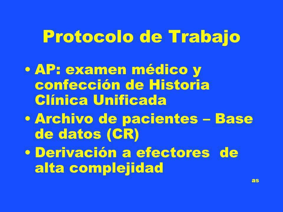 Protocolo de Trabajo AP: examen médico y confección de Historia Clínica Unificada Archivo de pacientes – Base de datos (CR) Derivación a efectores de alta complejidad as
