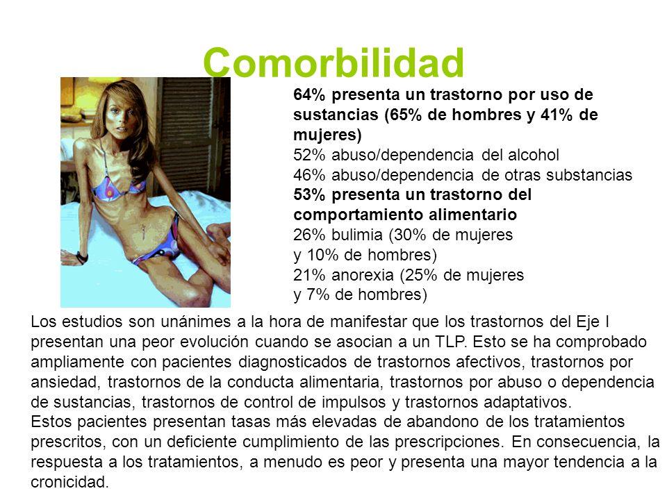 Comorbilidad 64% presenta un trastorno por uso de sustancias (65% de hombres y 41% de mujeres) 52% abuso/dependencia del alcohol 46% abuso/dependencia