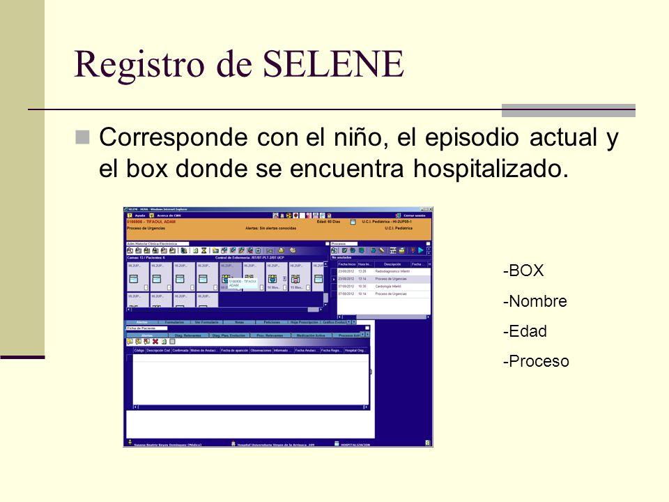 Registro de SELENE Corresponde con el niño, el episodio actual y el box donde se encuentra hospitalizado. -BOX -Nombre -Edad -Proceso