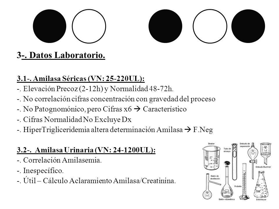 3-. Datos Laboratorio. 3.1-. Amilasa Séricas (VN: 25-220UL): -. Elevación Precoz (2-12h) y Normalidad 48-72h. -. No correlación cifras concentración c