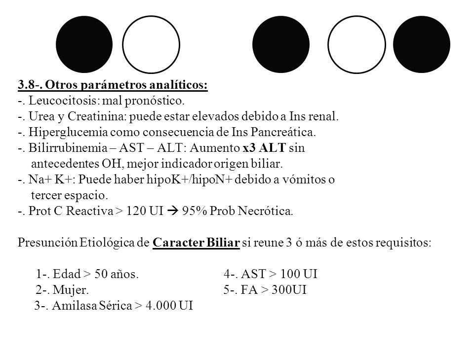3.8-. Otros parámetros analíticos: -. Leucocitosis: mal pronóstico. -. Urea y Creatinina: puede estar elevados debido a Ins renal. -. Hiperglucemia co