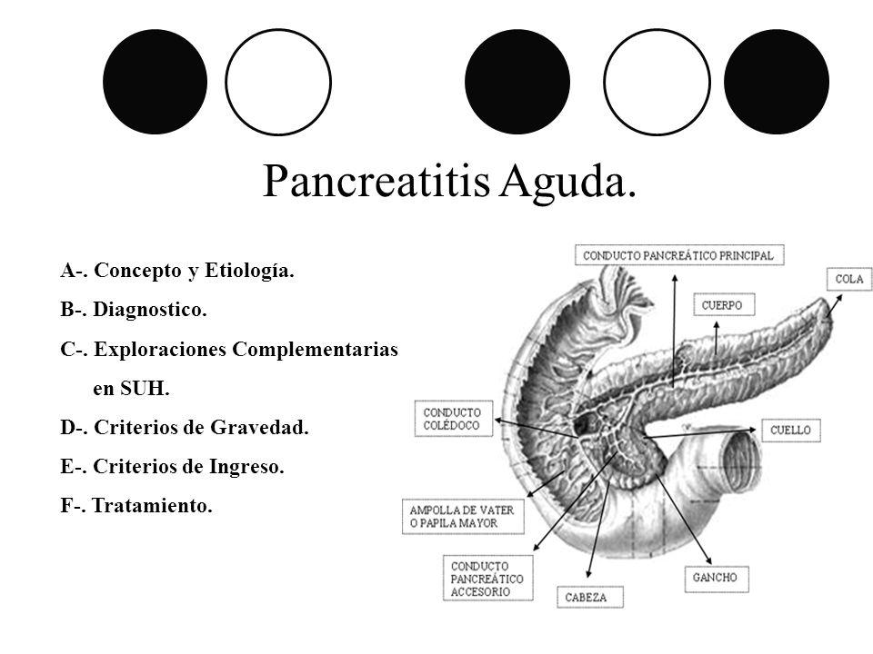 Pancreatitis Aguda. A-. Concepto y Etiología. B-. Diagnostico. C-. Exploraciones Complementarias en SUH. D-. Criterios de Gravedad. E-. Criterios de I