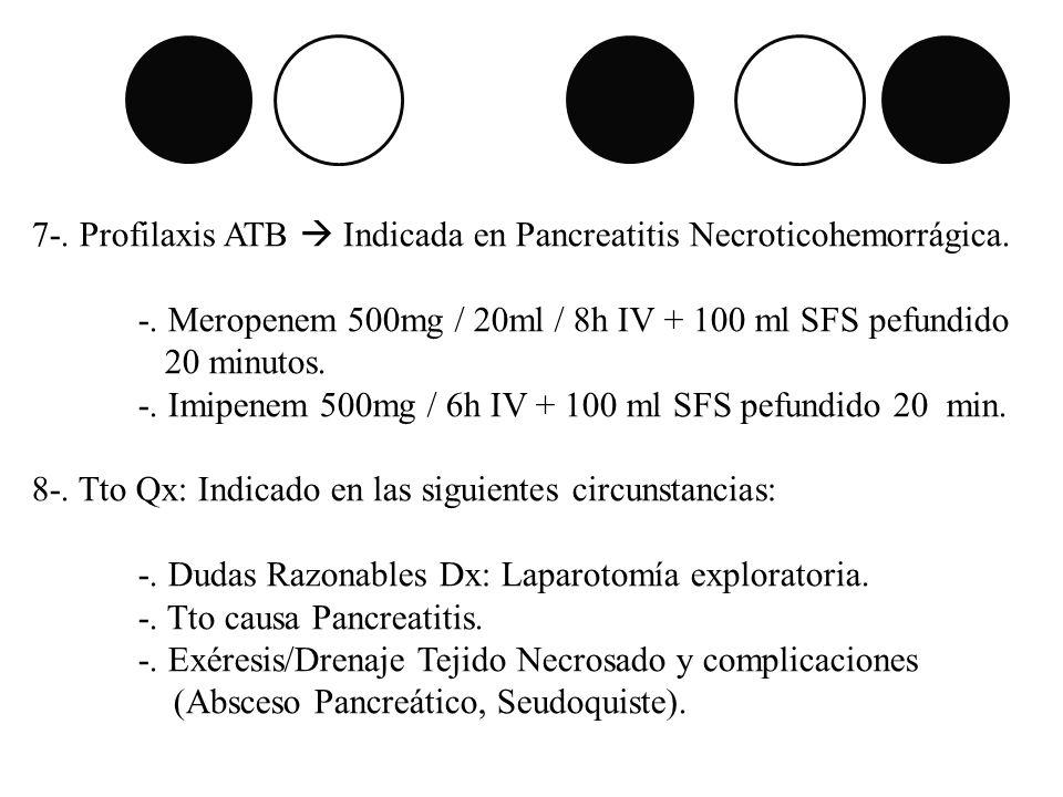 7-. Profilaxis ATB Indicada en Pancreatitis Necroticohemorrágica. -. Meropenem 500mg / 20ml / 8h IV + 100 ml SFS pefundido 20 minutos. -. Imipenem 500