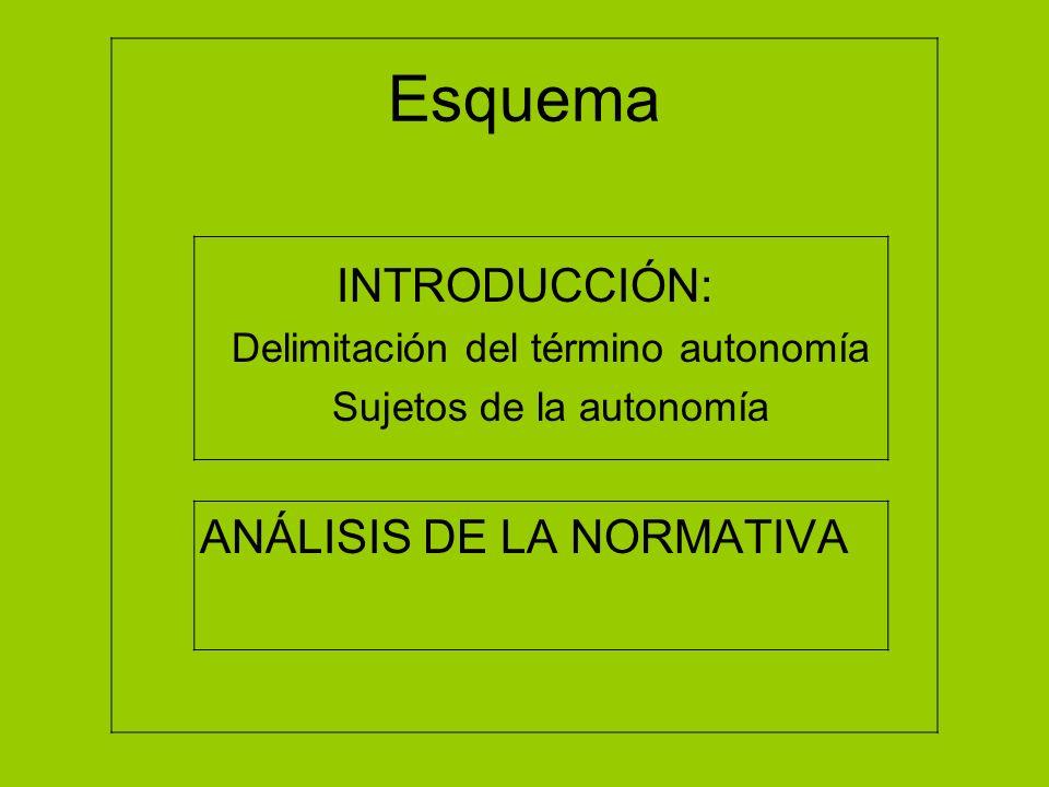 Esquema INTRODUCCIÓN: Delimitación del término autonomía Sujetos de la autonomía ANÁLISIS DE LA NORMATIVA