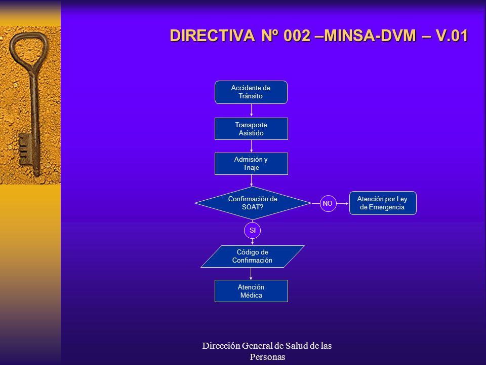 Dirección General de Salud de las Personas DIRECTIVA Nº 002 –MINSA-DVM – V.01 Accidente de Tránsito Transporte Asistido Admisión y Triaje Confirmación de SOAT.