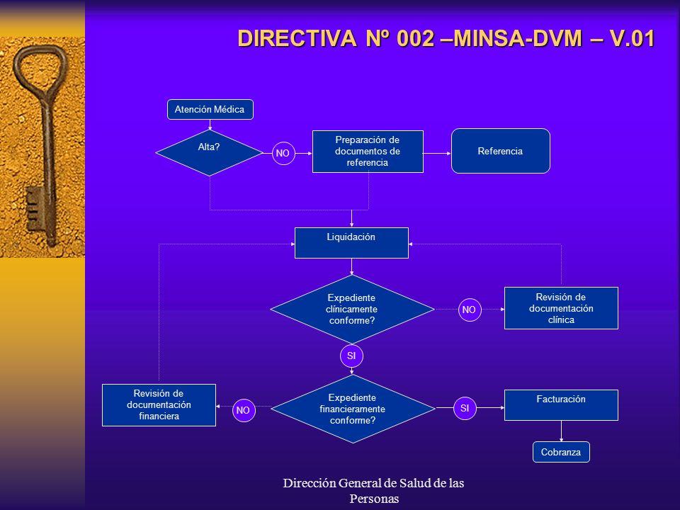 Dirección General de Salud de las Personas DIRECTIVA Nº 002 –MINSA-DVM – V.01 Atención Médica Preparación de documentos de referencia Liquidación Alta