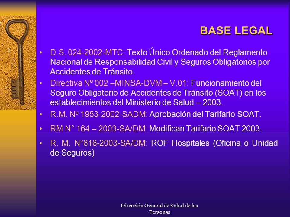 Dirección General de Salud de las Personas BASE LEGAL D.S. 024-2002-MTC: Texto Único Ordenado del Reglamento Nacional de Responsabilidad Civil y Segur