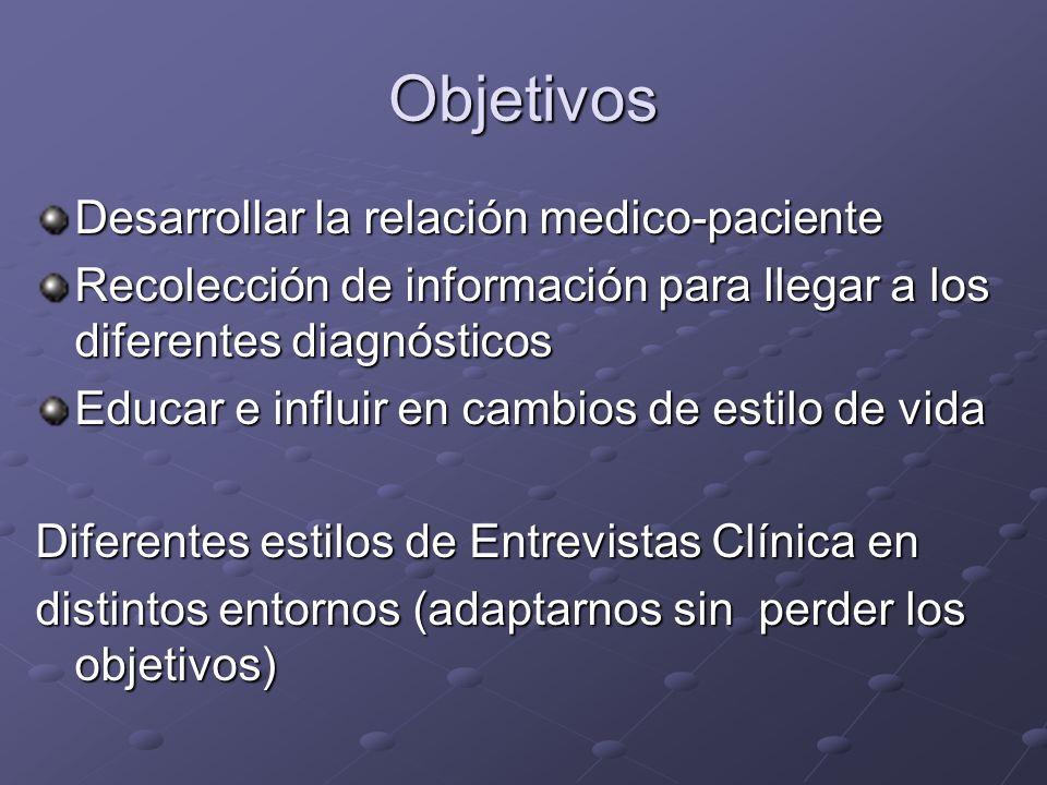 Objetivos Desarrollar la relación medico-paciente Recolección de información para llegar a los diferentes diagnósticos Educar e influir en cambios de