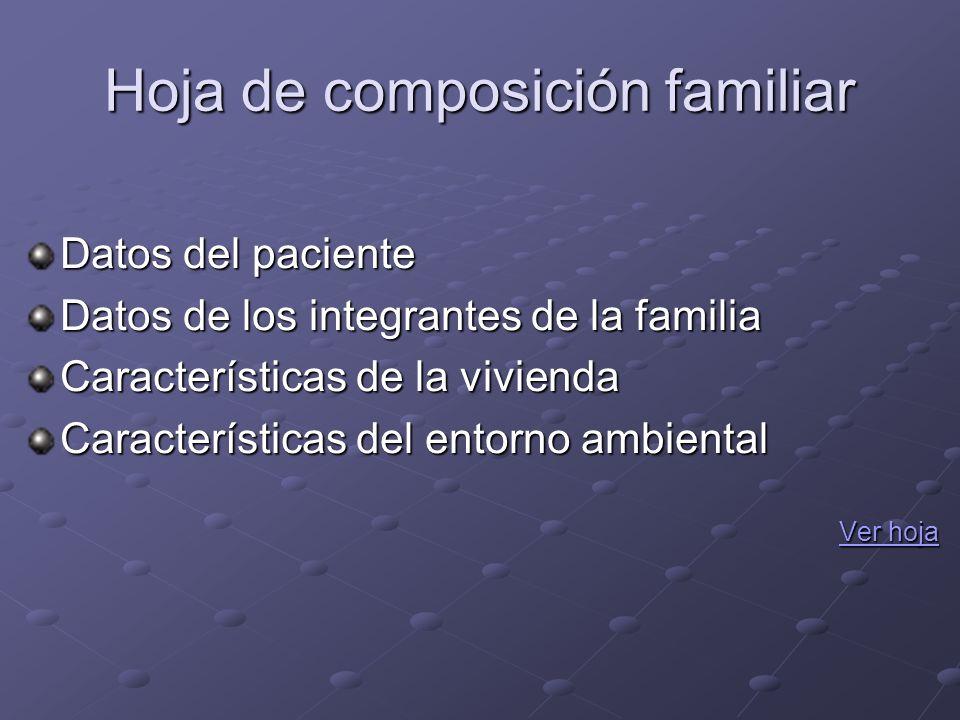 Hoja de composición familiar Datos del paciente Datos de los integrantes de la familia Características de la vivienda Características del entorno ambi