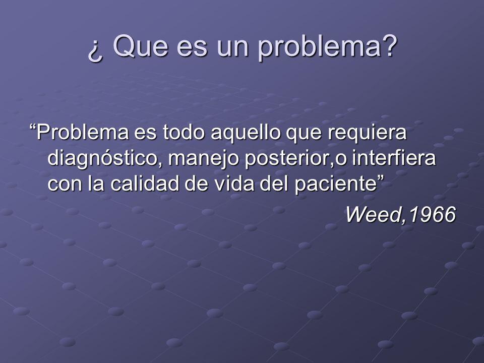 ¿ Que es un problema? Problema es todo aquello que requiera diagnóstico, manejo posterior,o interfiera con la calidad de vida del paciente Weed,1966 W