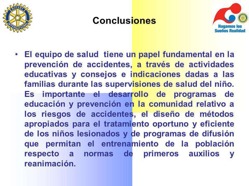 Conclusiones El equipo de salud tiene un papel fundamental en la prevención de accidentes, a través de actividades educativas y consejos e indicacione