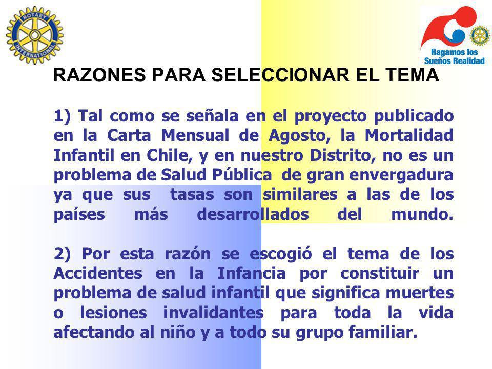 RAZONES PARA SELECCIONAR EL TEMA 1) Tal como se señala en el proyecto publicado en la Carta Mensual de Agosto, la Mortalidad Infantil en Chile, y en n