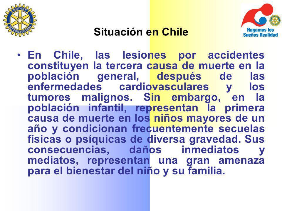 Situación en Chile En Chile, las lesiones por accidentes constituyen la tercera causa de muerte en la población general, después de las enfermedades c