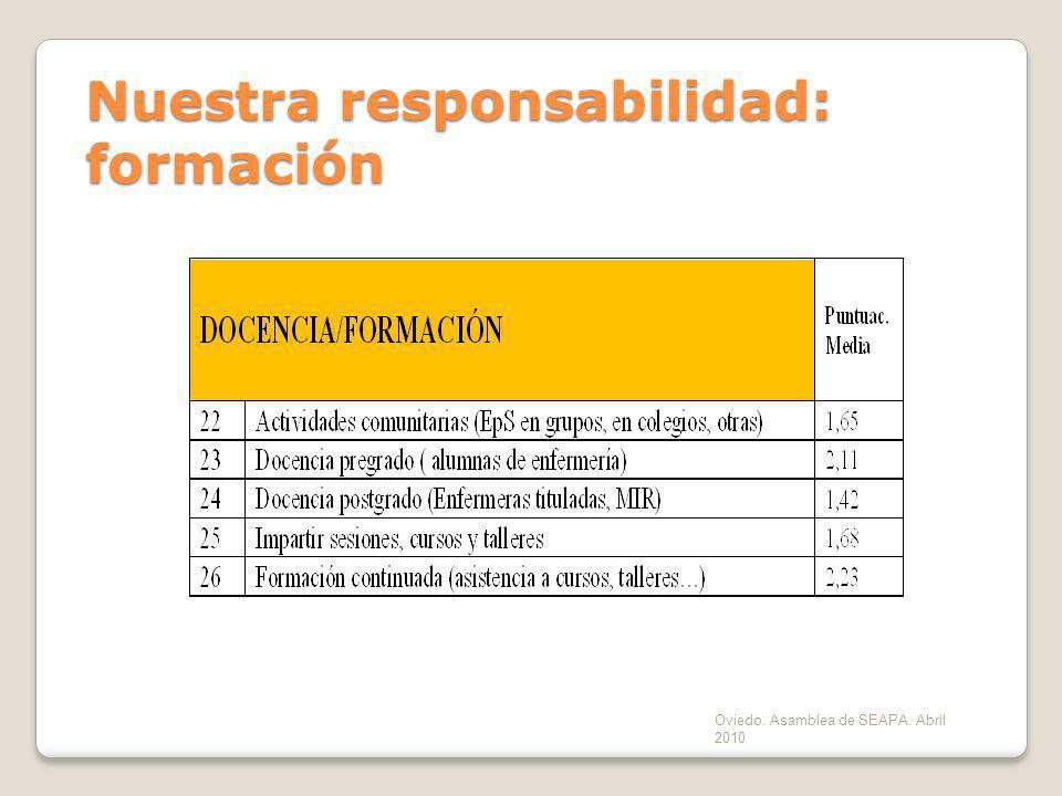 Oviedo. Asamblea de SEAPA. Abril 2010 Nuestra responsabilidad: formación