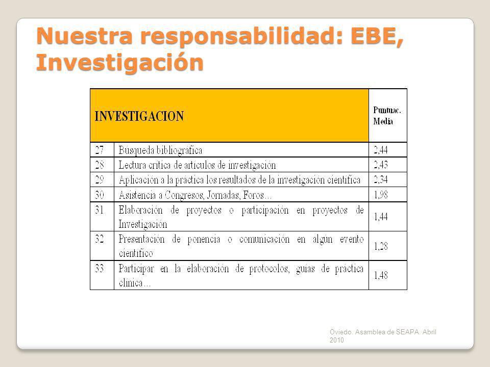 Oviedo. Asamblea de SEAPA. Abril 2010 Nuestra responsabilidad: EBE, Investigación