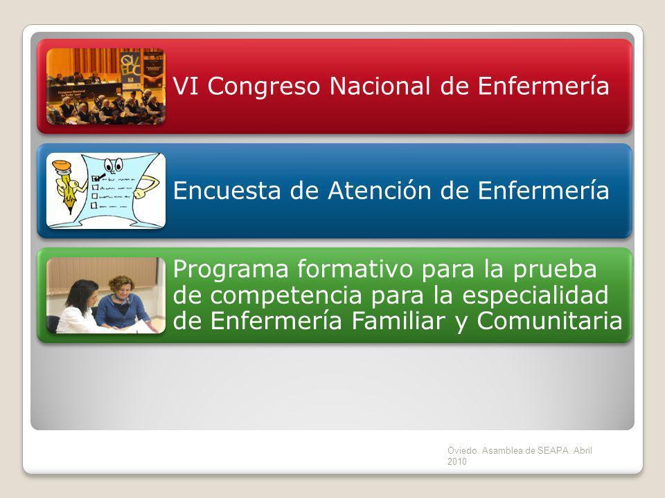 VI Congreso Nacional de Enfermería Encuesta de Atención de Enfermería Programa formativo para la prueba de competencia para la especialidad de Enferme
